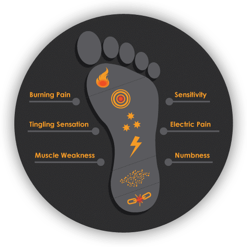 neuropathy pain foot graphic